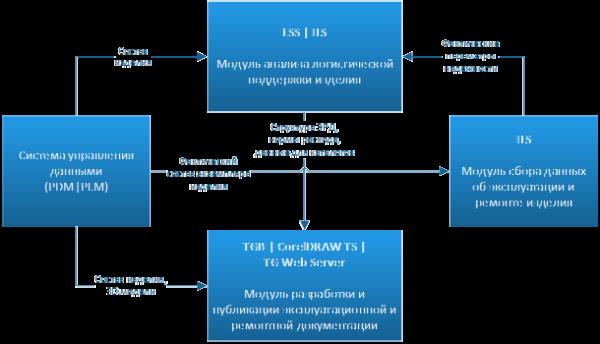 ILP-600x344