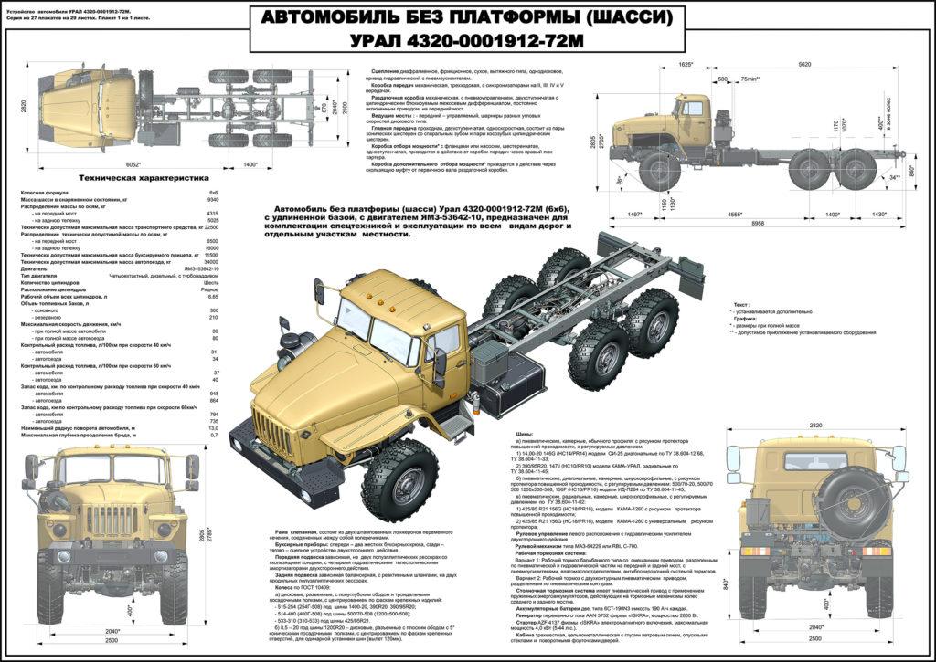 Разработка учебно-технических плакатов для АО Автомобильный завод УРАЛ