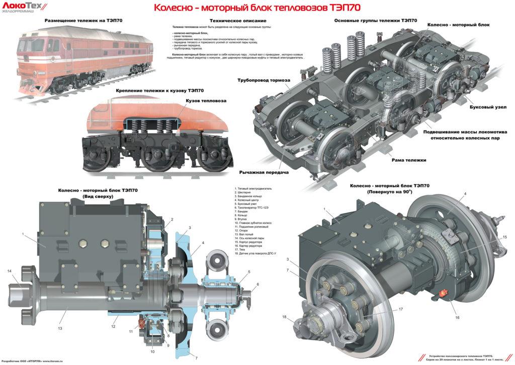 Разработка учебно-технических плакатов для АО Желдорреммаш