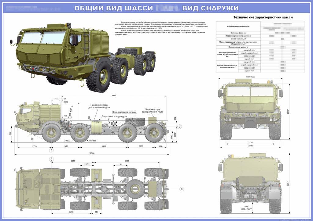 Разработка учебно-технических плакатов для ПАО «КАМАЗ»